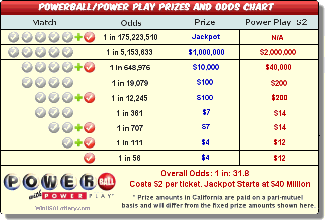 odds payout calculator - 2